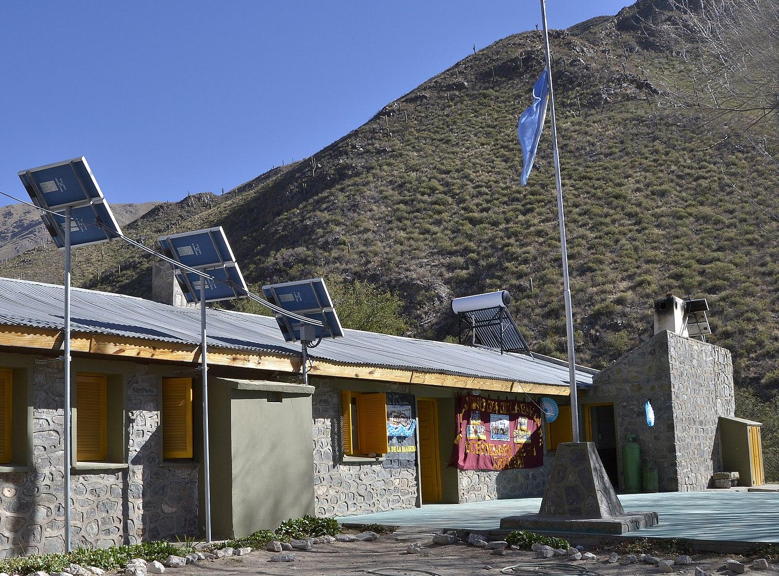 Renewable Energy in Argentina