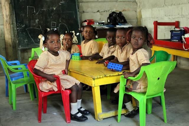 Haiti's most important SDGs