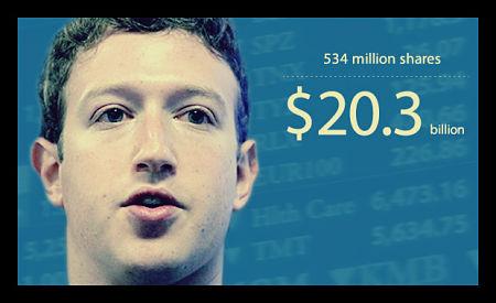 mark_zuckerberg_stock_donation_money