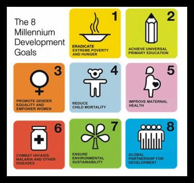 UN's Conversation on Millennium Development Goals