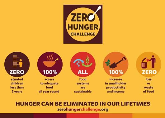 Hunger_Challenge